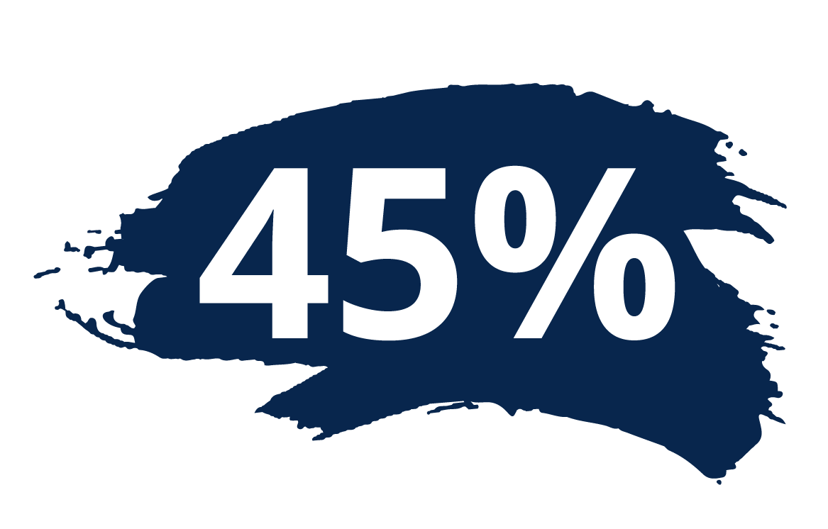 45% bei Ölkessel Austausch