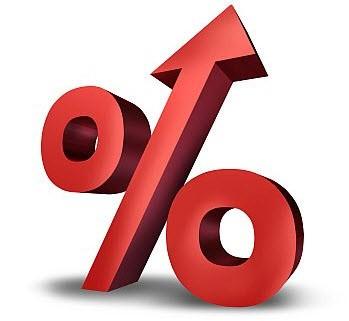 Preiserhöhung wegen Rohstoffpreisentwicklung